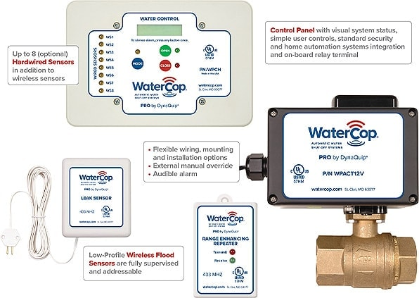 watercop-pro-integrated